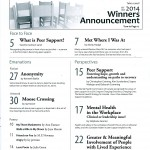 See what is inside the Spring 2014 issue of Open Minds Quarterly